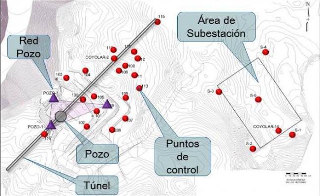 7-Geodesia